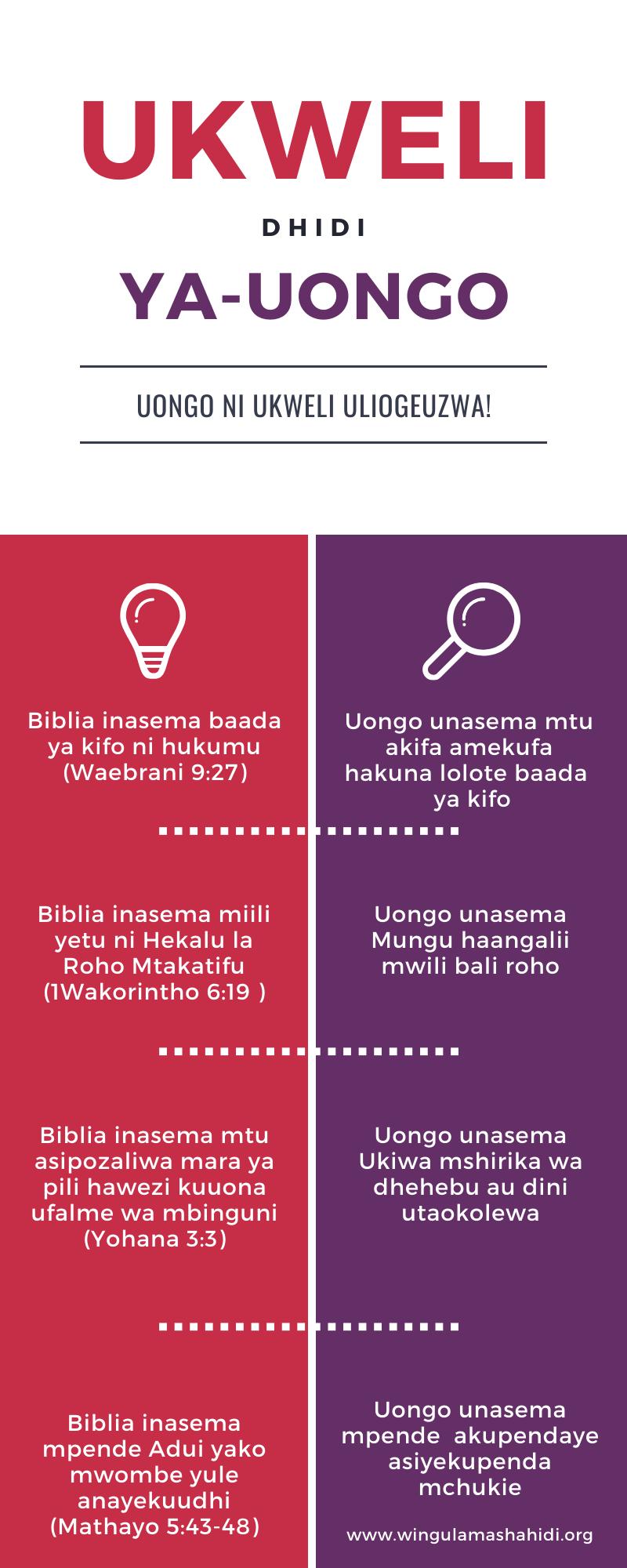 ukweli dhidi ya uongo